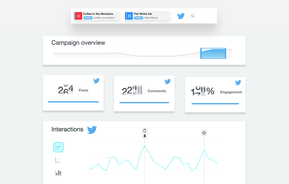 See What Sparks Engagement Through Twitter Analysis