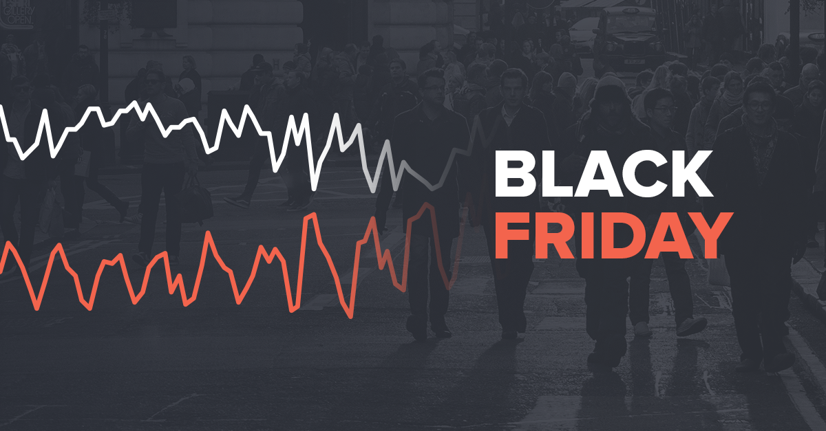 How to Use Social Media to Drive Sales on Black Friday