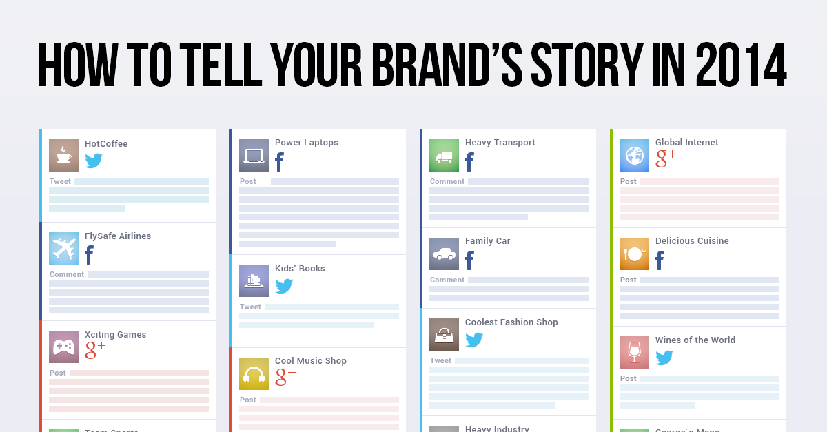 Content Marketing: How to Tell Your Brand's Story in 2014