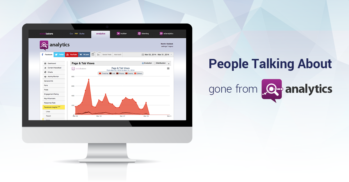 Facebook Page metric People Talking About now gone from Socialbakers