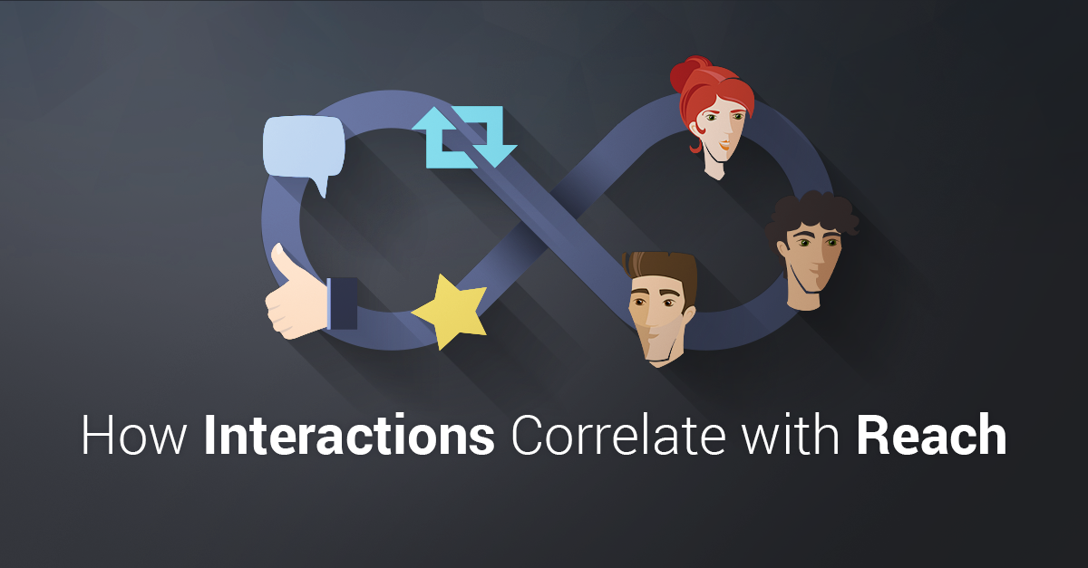 How Engagement and Social Interactions Correlate with Reach