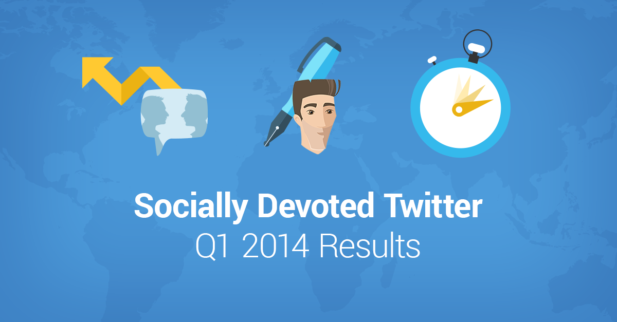 New Socially Devoted Q1: Brands on Twitter Are Still Slow in Responding, But Getting Better