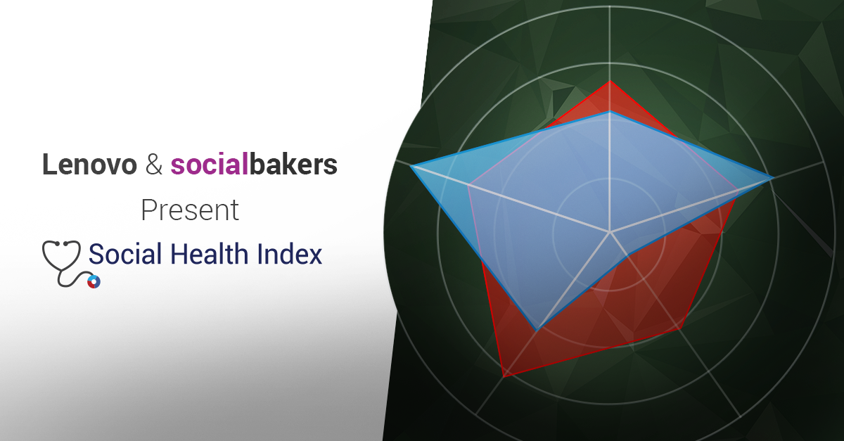 The Social Health Index: A New Way to Measure Social Performance
