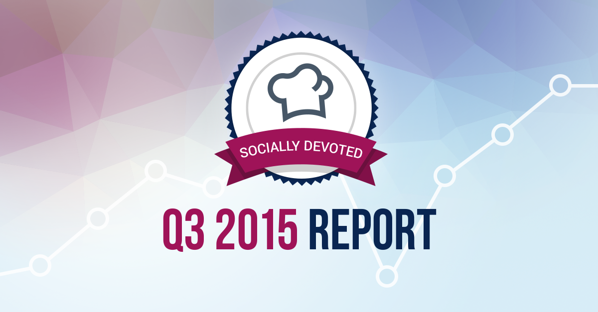 Social Customer Care Demand Rose In A Big Way in Q3
