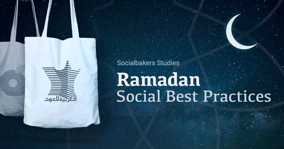 Special Event Marketing: Retail Brands During Ramadan