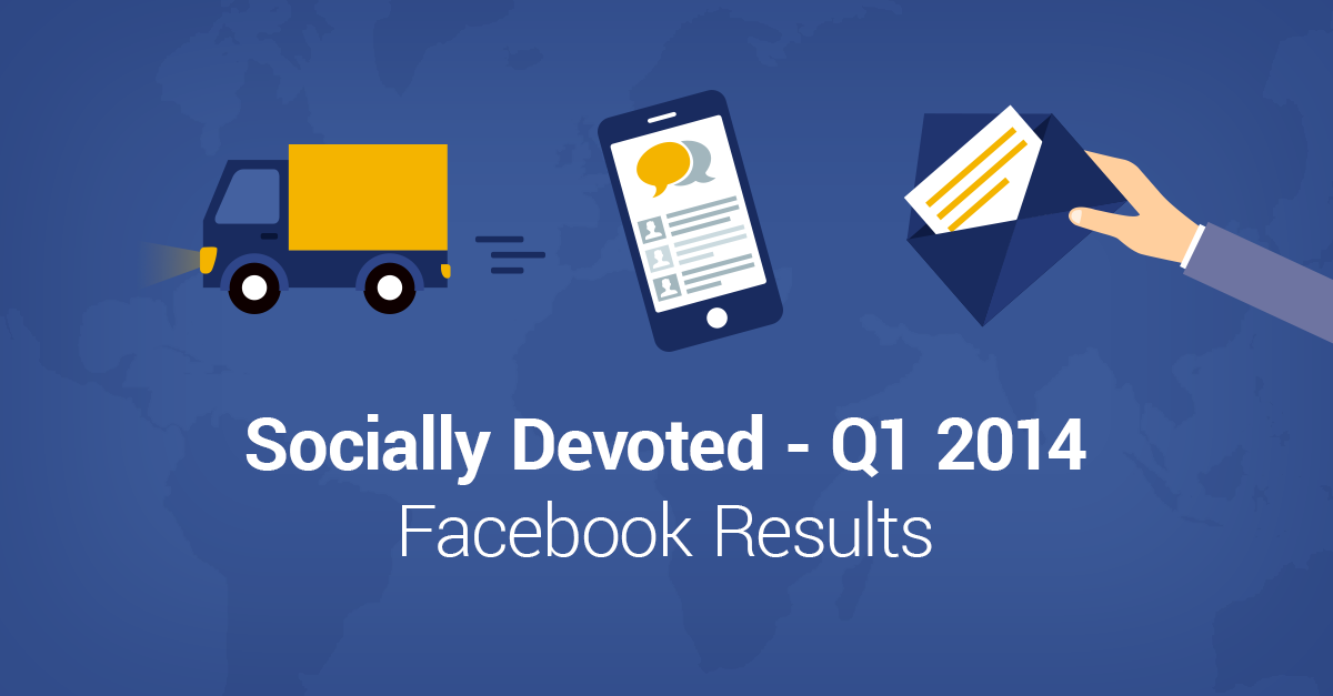 Socially Devoted Q1 Analysis: Brands are Raising the Bar