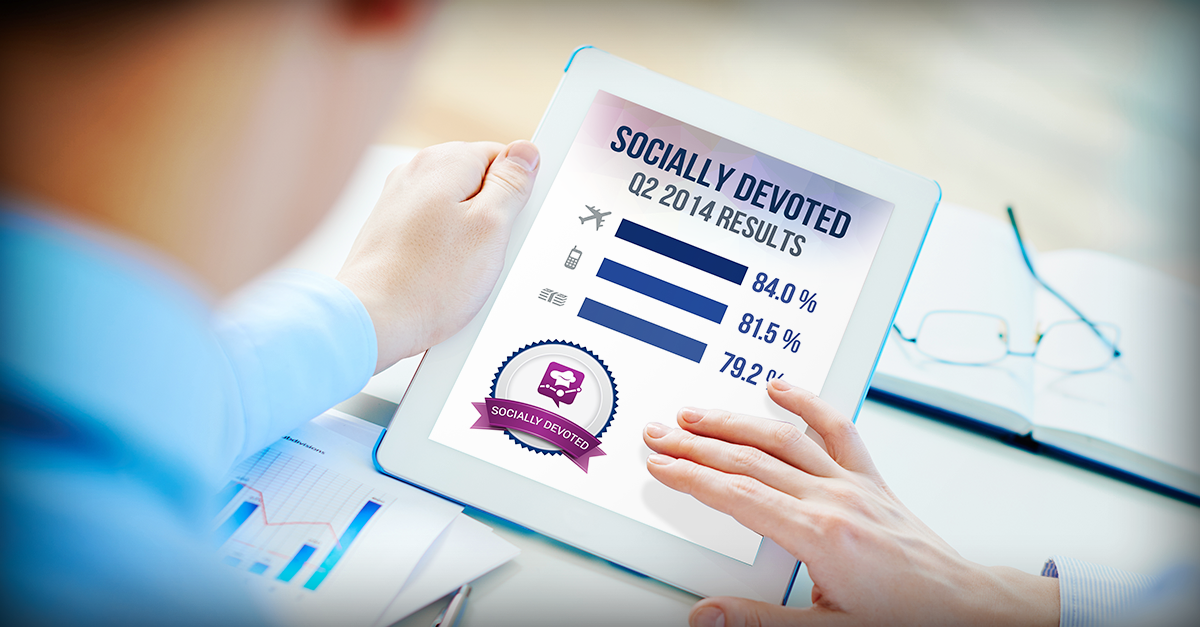 Socially Devoted Q2: Want to Engage your Audience? Talk to Them.