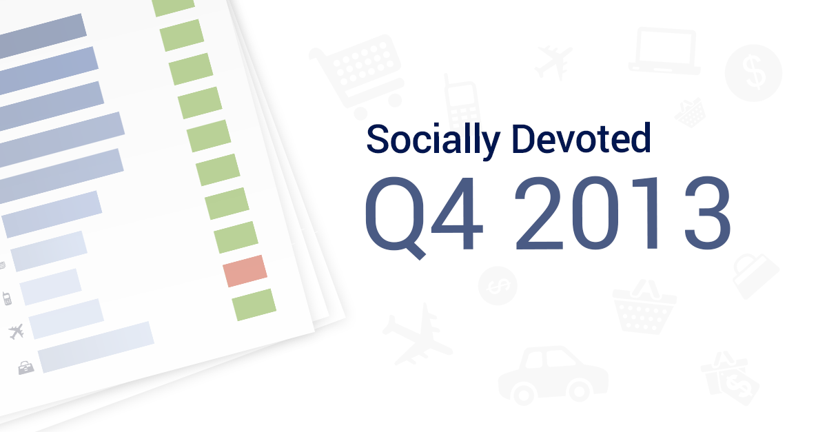 Socially Devoted Q4 Results Are In: Brands Raise the Bar for Social Care