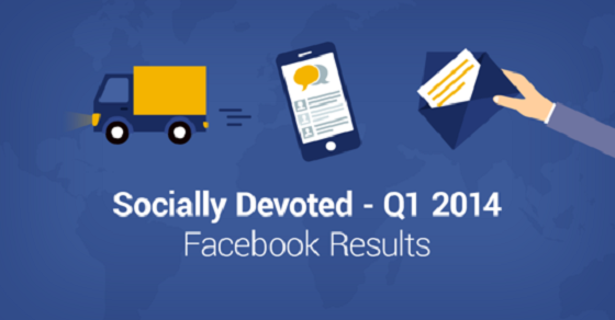 Socially Devoted: Social Care Excellence on Facebook is Now the Standard