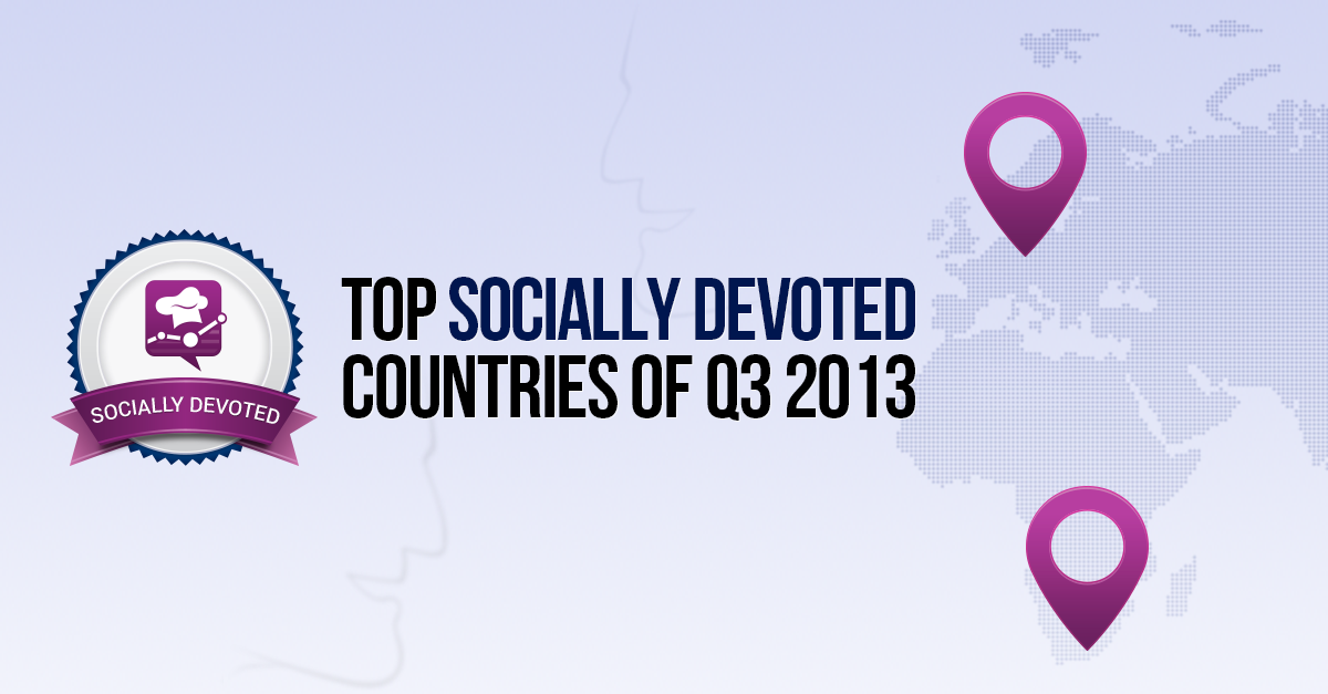 Socially Devoted: Top 10 Fastest and Most Responsive Countries
