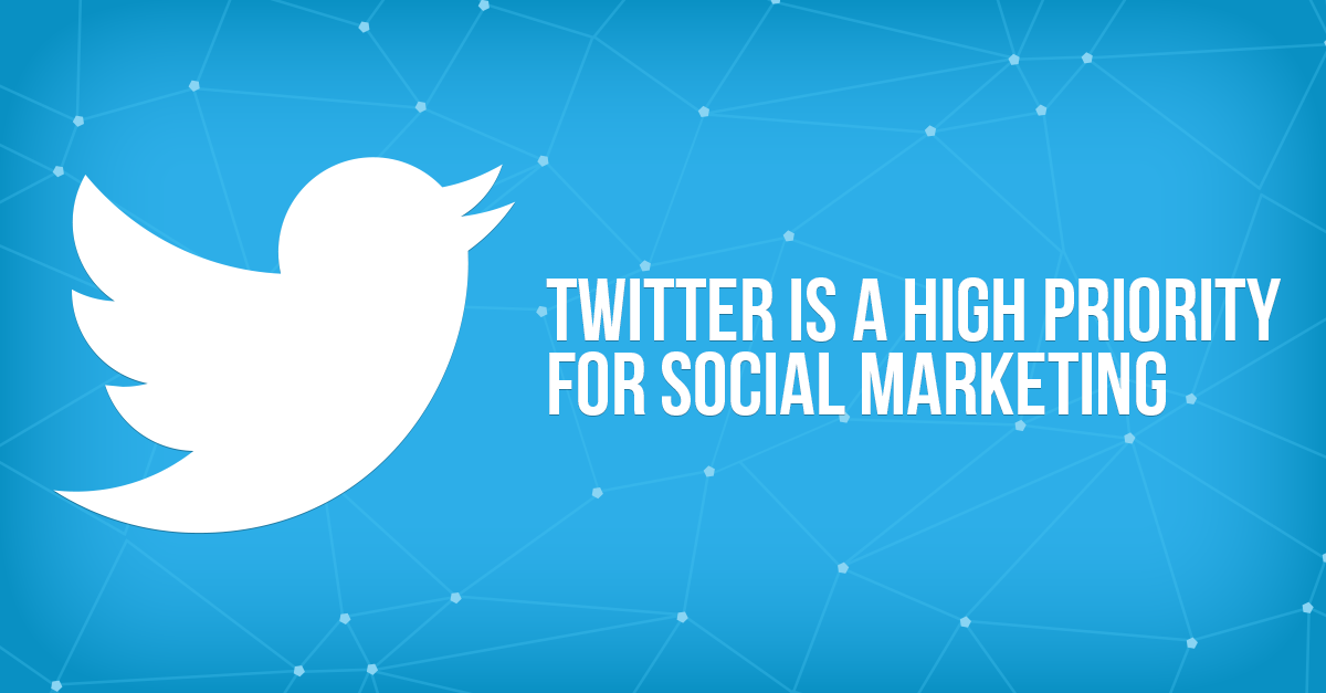 Twitter IPO, Social Advertising and Customer Care