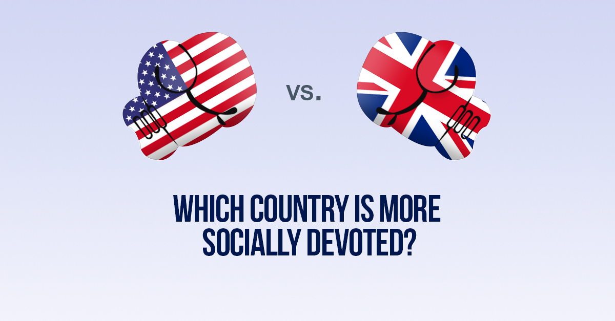 What can you do with Socialbakers CMS for free?