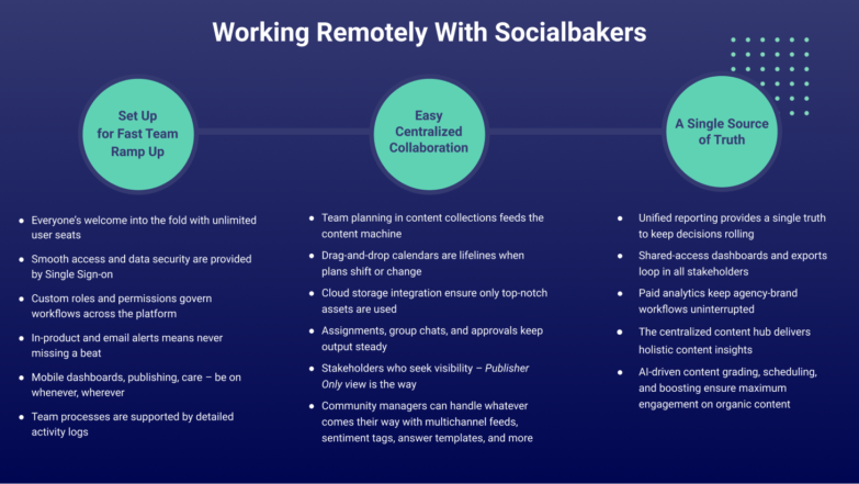 Working remotely with Socialbakers