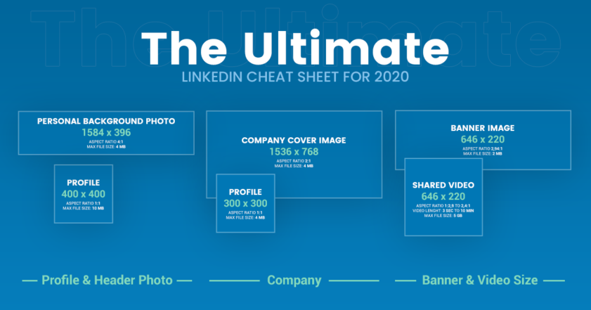 The Ultimate LInkedIn Cheat Sheet for 2020
