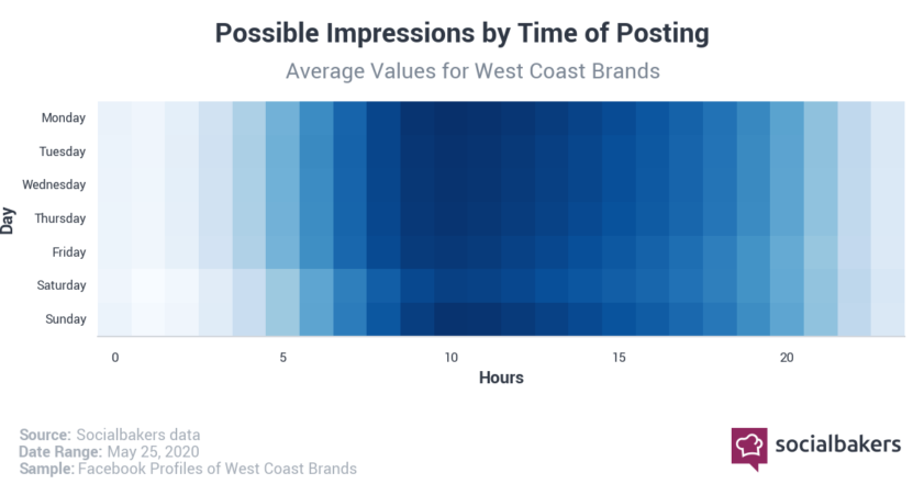 Socialbakers' Prime Time for content scheduling & publishing