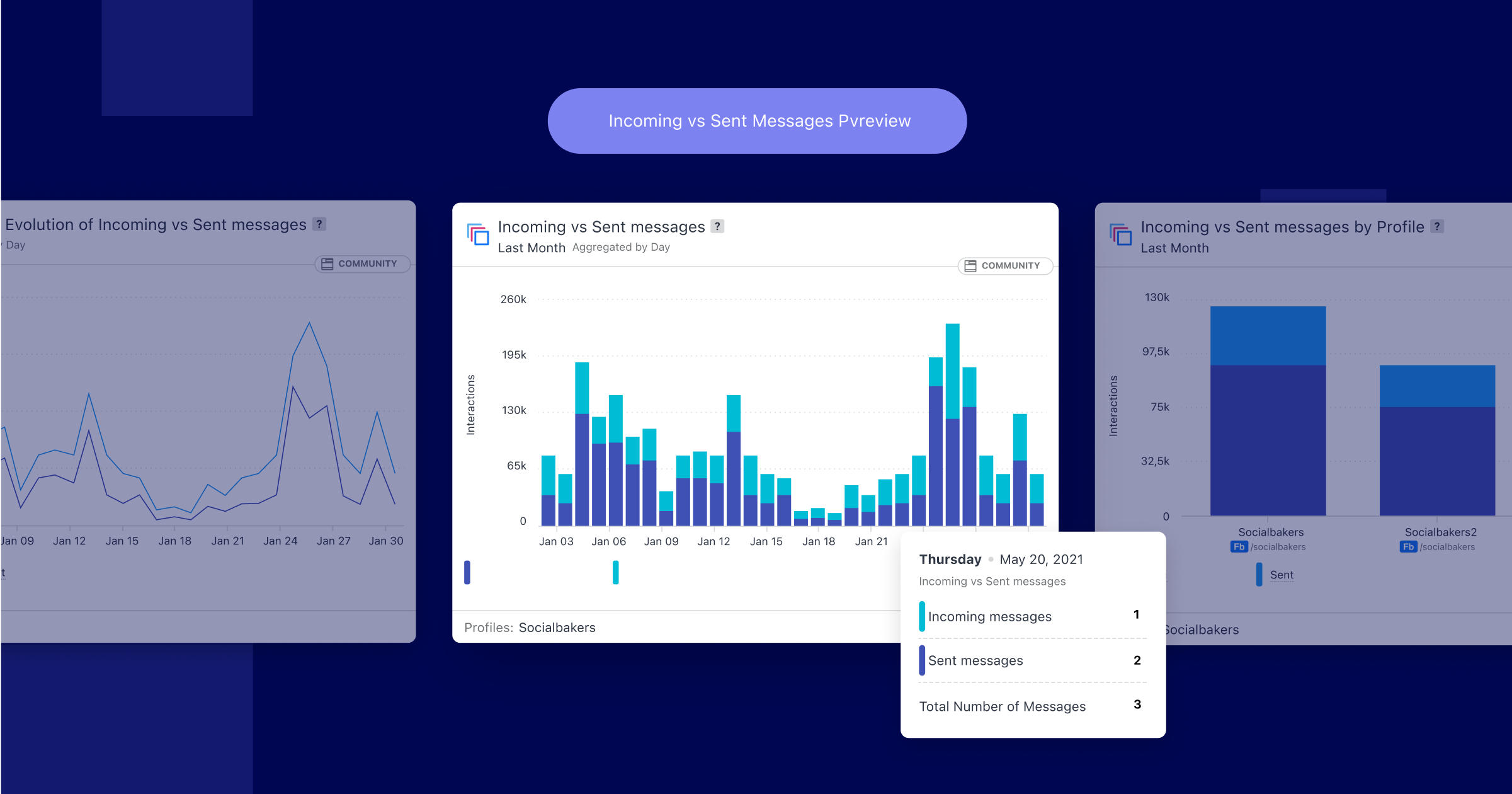 New Community Inbox, Listening Query Previews, Power BI Connector, and More