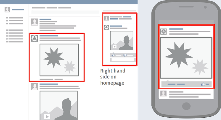 Facebook Ad Placement (How to Run Successful Facebook Ads)