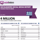Exclusively: Quarterly Social Media Report on Local Facebook Pages in Greece image