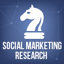 How to Use Social Media for Marketing Research