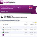 January 2013 Social Media Report: Facebook Pages in the United Kingdom - UPDATE image