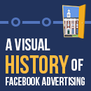 A Visual History of Facebook Advertising image