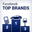 Adding Brands is Faster than Ever on Socialbakers.com! image