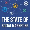 The State of Social Marketing 2014 image