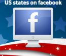 Top US States on Facebook image