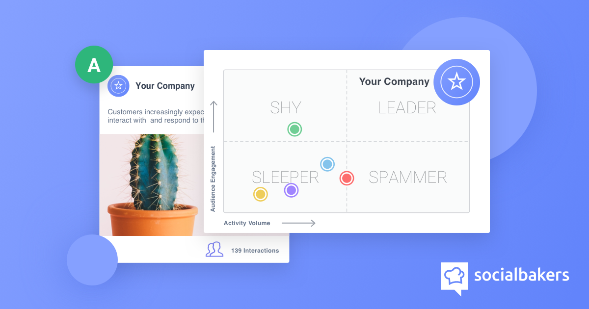 A Free Social Media Report on Your Performance | Socialbakers