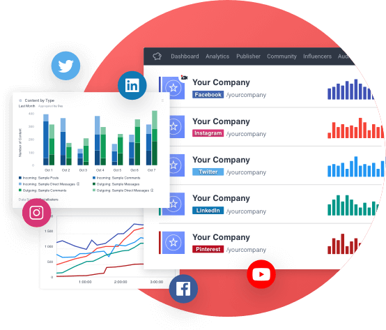 Ai Powered Social Media Digital Marketing Solution Socialbakers